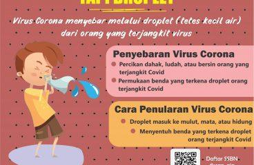 Bahaya paparan droplet pasien Covid-19