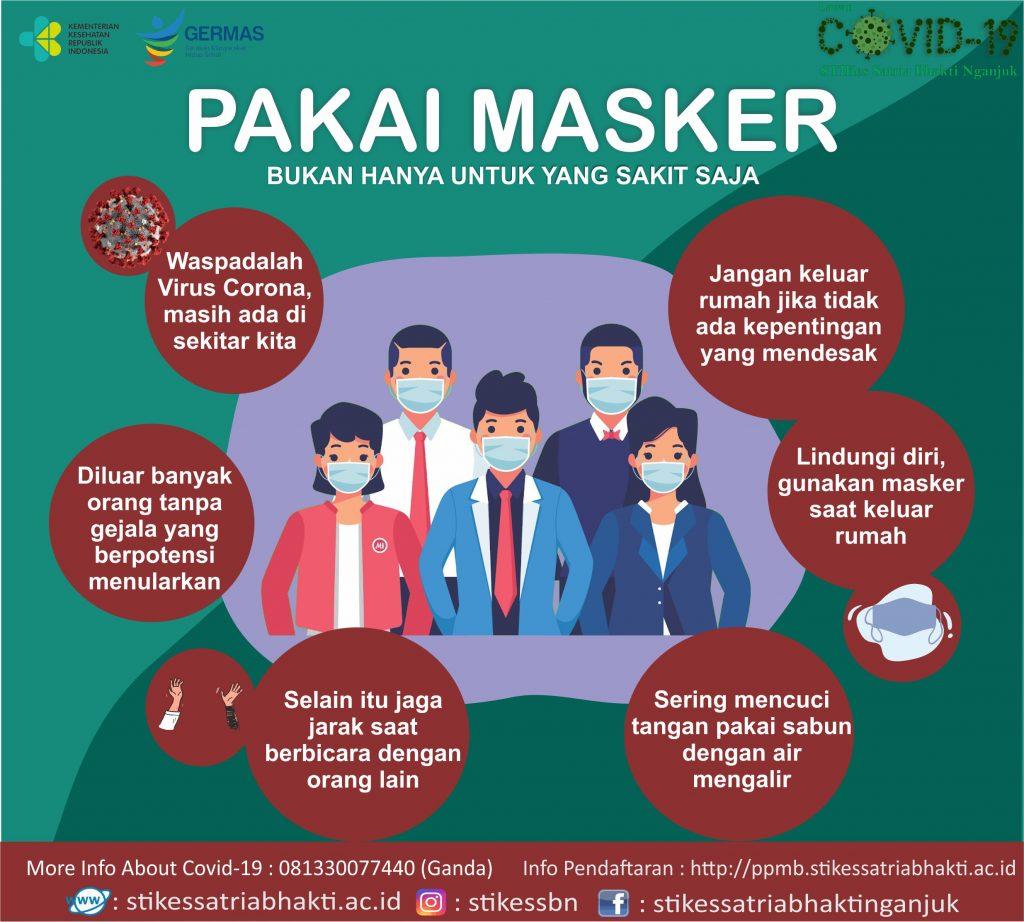 Saling Menjaga dengan Menggunakan Masker